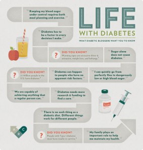 life-with-diabetes
